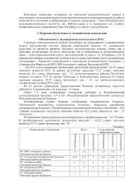 анализ мед психолог сл за г 11