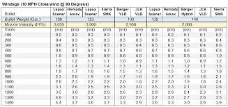 6 5 X 47 Lapua Cartridge Guide Within Accurateshooter Com