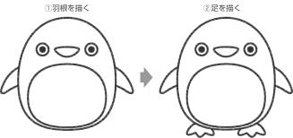 ペンギンのイラストの簡単な書き方