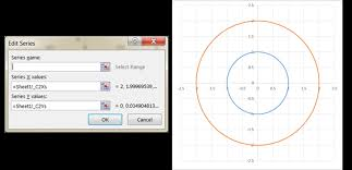 Concentric Circles Daily Dose Of Excel
