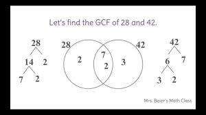 venn diagram maths worksheet maxresdefault math worksheet venn diagram worksheets 4thde 2nd pdf