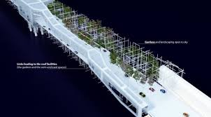 Danjiang Bridge Design Proposal By Me Architects