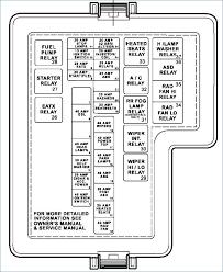 oo dodge neon s fuse box diagram poslovnekarte com 04 dodge neon fuse box chrysler sebring 2001 2006 fuse box diagram