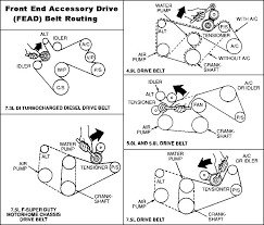 attachment.php?attachmentid=23429&stc=1&d=1272581009 belt diagram for 7 3? ford truck enthusiasts forums on 1989 ford f 250 fuel pump wiring diagram