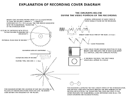 nasa form 1018 nasa golden record page 3 pics about space observe pinterest