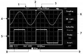 Цифровые запоминающие <b>осциллографы</b> UTD-2000/3000 серии