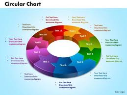 Chart Presentation Images Powerpoint Theme Circular Charts Company Ppt Presentation