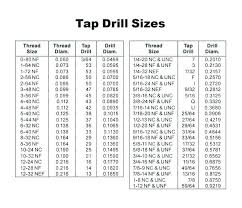 Unc Tap And Drill Chart Drill Bit Size For 1 4 Tap Starseedrecords Co