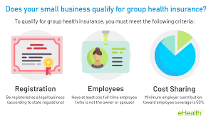 All ny small group insurance carriers have updated their small group guidelines for businesses with only the owner and/or the owner's spouse enrolling in the plan (aka owner only groups). Who Is Eligible For Group Health Insurance