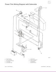 Mercury outboard power trim wiring diagram lovely i just purchased a 1985 mercury black max 150