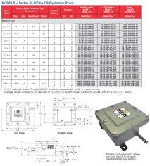 rotary switch wiring diagram ge cr115e wiring library series 55 limit switch nema 7 9 explosion proof