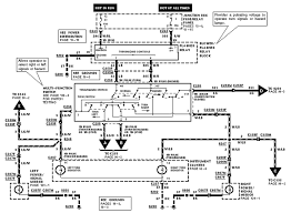 2001 ford f150 ignition switch wiring diagram and throughout