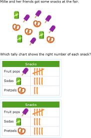 Ixl Which Tally Chart Is Correct 1st Class Maths Practice