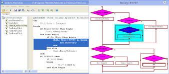 Code To Flowchart For Win7 Convert Source Code To Flowchart