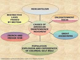 best american revolution images lesson planning  american revolutionary war essay of american revolution essay