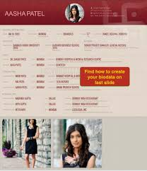 Biodata For Marriage Example Made With Easybiodata Com