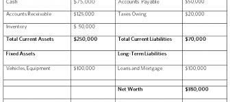Online Balance Sheet What Is A Balance Sheet And How Can I Use It To Manage My