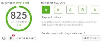 Show Me A Credit Score Chart How To Increase Your Credit Score To 800 And Above