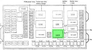 06 ford f250 fuse diagram trusted wiring diagrams u2022 rh weneedradio org 2006 f250 sel fuse panel diagram 2006 f250 fuse diagram label