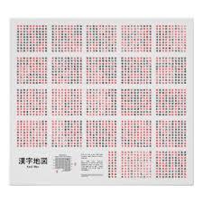 Kanji Chart Japanese Kanji Chart Third Grade