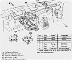 1998 chevy blazer wiring diagram best of fuel pump problem 2000 1998 chevy blazer wiring diagram best of 1998 chevy blazer blend door actuator wiring diagrams of