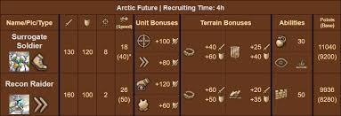 Military Buildings And Units Forge Of Empires Forum