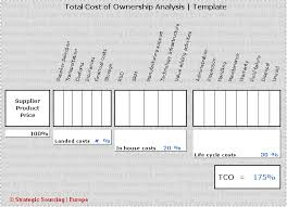 A Total Cost Of Ownership Analysis Template Sourcing