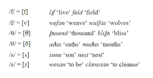the dialects of old english the letter c represented the phoneme k when it occurred before a consonant cwic alive a back vowel cuman come or a front vowel which had