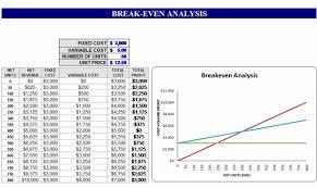 Break Even Point Excel Excel Breakeven Template Under Fontanacountryinn Com