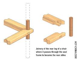 japanese furniture plans. Japanese Furniture Joints Plans A