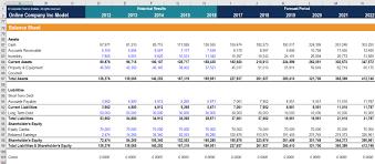 How To Forecast Balance Sheet Balance Sheet Forecast Projecting Balance Sheet Line Items