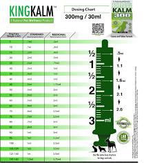 Cbd Chart King Kanine King Kalm Cbd 300mg Large Size Pet Dog Formula