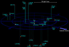 Lightyear  WikipediaSolar System In Light Years