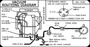 sean39s jaguar tech pages xjs v12 vacuum routeing diagrams wiring jaguar vacuum diagram wiring diagram user jaguar engine vacuum diagrams wiring diagram for you jaguar xjs