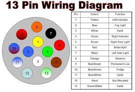 7 pin round trailer plug wiring diagram wiring diagram and 7 pin trailer socket wiring diagram south africa diagrams