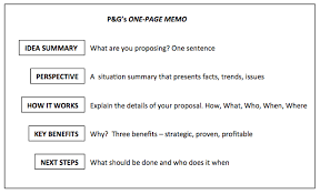What Marketers Can Learn From P Gs One Page Memo Madison Bloom