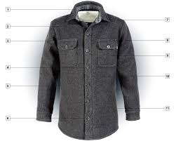 In The Shirt The Best Merino Mountain Shirt In The World Mcnair Shirts