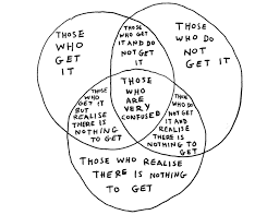 Venn Diagram Empty Set Five Steps To Avoid Defining An Empty Set In Your Brand