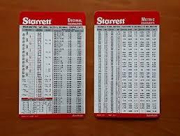 61xge08tztl Sx466 Like 15 Unique Starrett Tap Drill Chart