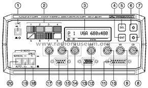 Pattern Generator Best Monitor Pattern Generator GV48 Equipment Promax Barcelona