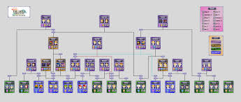 Ffxiv Xp Chart Ff Tactics War Of The Lions Job Tree Best Lion Image And