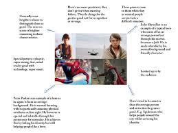 Characteristics Of A Superhero Superhero Film Characteristics 28 November Jodha Akbar Written Episode