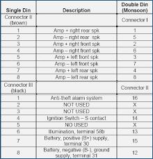 2003 vw jetta radio wiring diagram wiring diagrams schematics 2006 jetta radio wiring diagram monsoon radio wiring diagram dogboi info 2009 jetta headlamp wiring schematic 2005 vw jetta wiring diagram vw jetta stereo wiring diagram vehicledata mk6