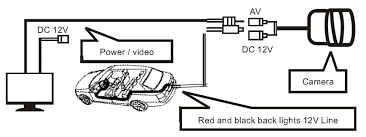 1997 ford econoline stereo wiring diagram wirdig wiring diagram for 2007 ford f650 besides ford econoline cargo van
