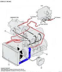 similiar engine coolant flow diagram keywords engine coolant flow diagramon engine coolant temperature sensor test