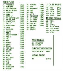 high beam relaycar wiring diagram page 4 2003 chevrolet express 2500 fuse box map