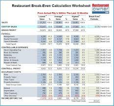 Break Even Template Break Even Analysis Template For Restaurant Sample 3711