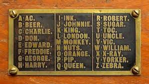 Writer birtfert arranged the alphabet in 1011. Ww2 Raf Air Ministry Telephone Box With Phonetic Label 163910202