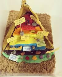 Food Pyramid Project New Food Pyramid Brainfood Home Economics Blog