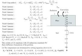 what is linear equations math solving linear system of equations math set of equations solve linear